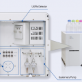 so-do-may-sac-ky-HPLC-tich-hop-YL9300